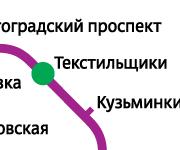 Автоперегон Москва Кыргызстан!!!