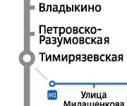 Тимирязевская Мейманкана