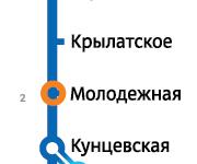Мейманкана 24 саат иштейт метро молодежный